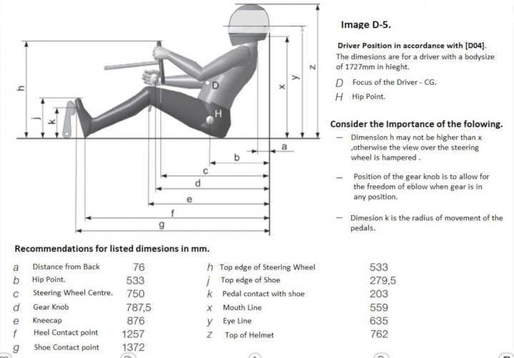 Racing position scheme